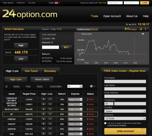 24option binary options broker