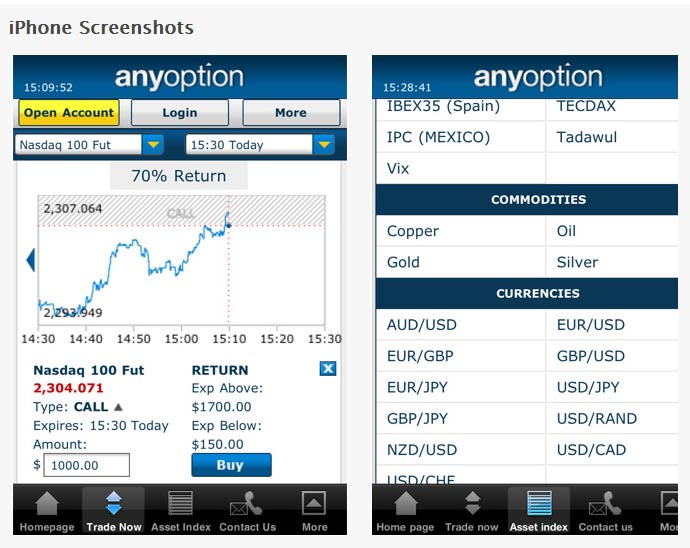binary options strategy anyoption review