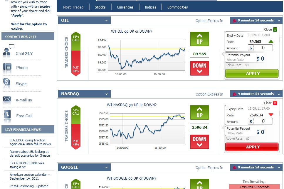 Binary option platforms