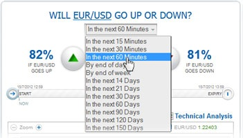 Binary options uitleg