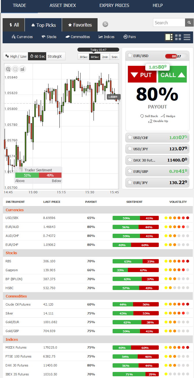 Binary options trading warrior