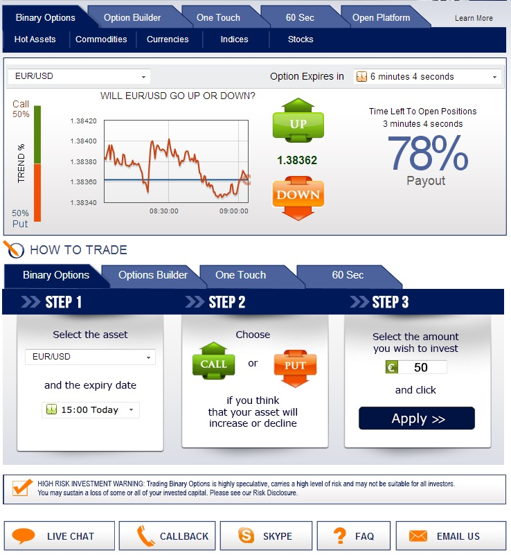 Binary options platform provider